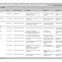 Llistat d'agermanaments i convenis de col·laboració de l'Ajuntament de Barcelona 1972-2007